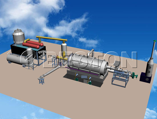 Small Scale Pyrolysis Equipment