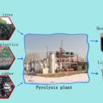 Pyrolysis touted as billion dollar US industry