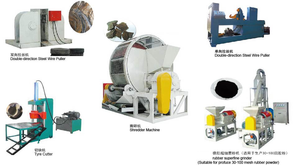 Tyre Rubber Powder Producing Line