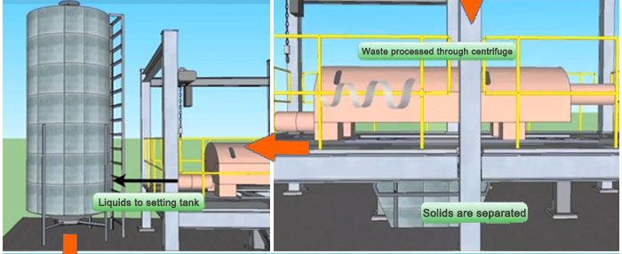oil sludge treatment pyrolysis process_3